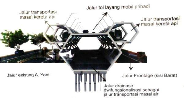 desain jembatan sarang lebah di indonesiaproud wordpress com