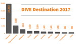 dive-destination-2017-di-indonesiaproud-wordpress-com