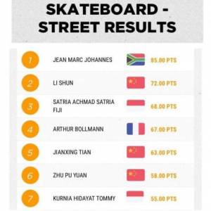 hasil-fise-2016-di-indonesiaproud-wordpress-com